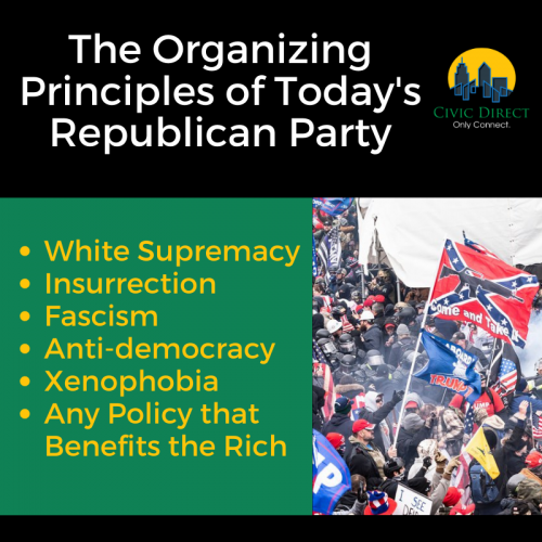 The Organizing Principles of Today's Republican Party